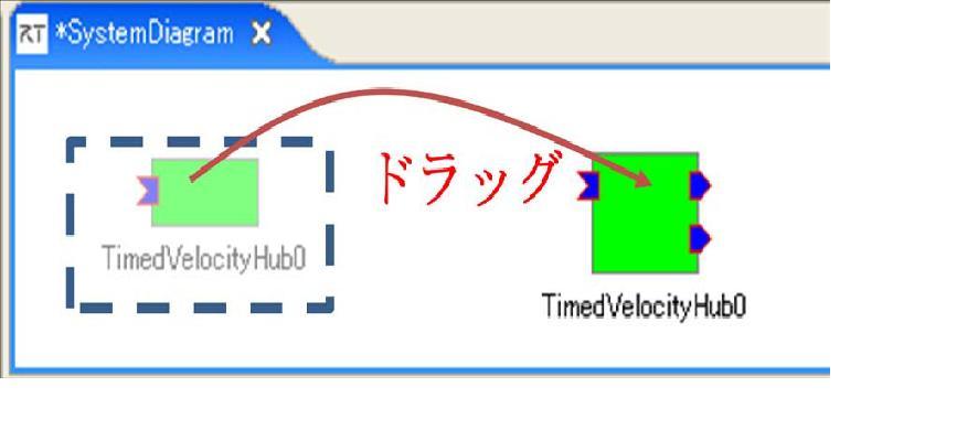 TimedVelocityHubRTC