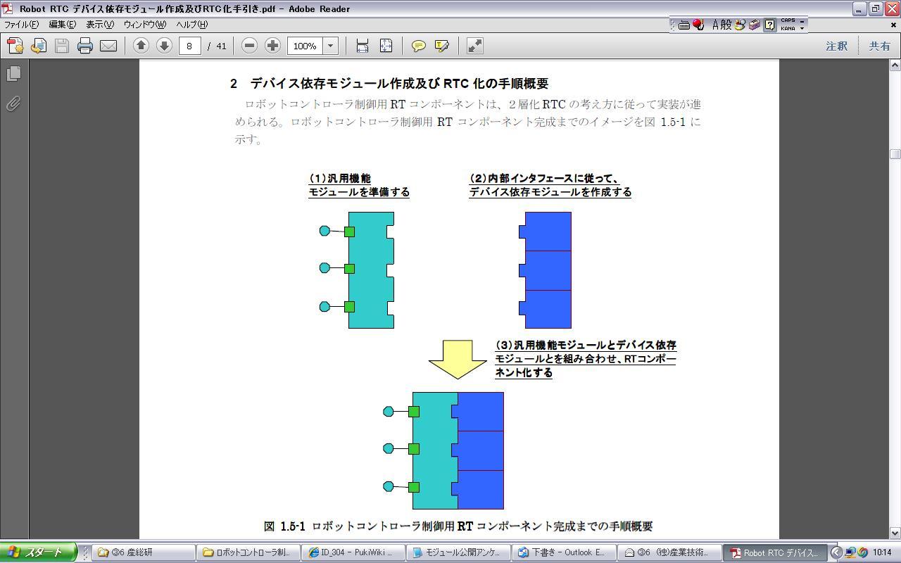 ロボットコントローラ制御汎用機能モジュール