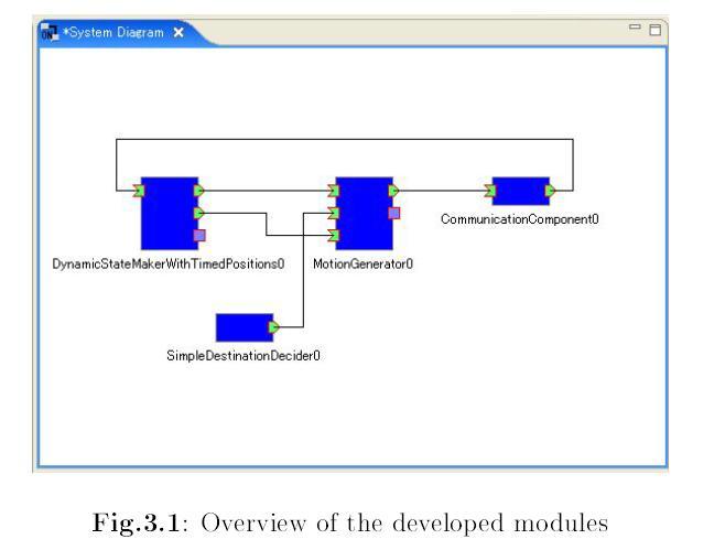 StRRT軌道計画に基づく速度指令生成モジュール