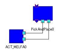 産業用ロボットMELFA(ACT中レベル)