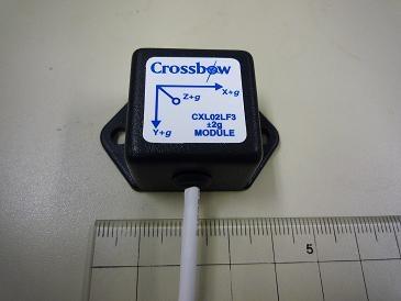 CXL RTC (Crossbow社製:CXL02LF3)