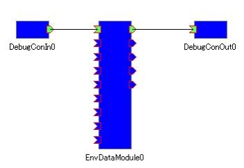 環境データモジュール