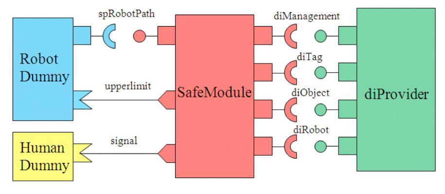 安全情報提供モジュール